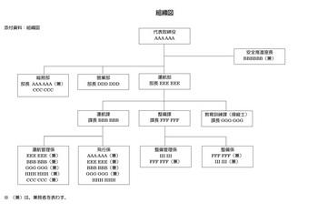 組織図(見本).jpg